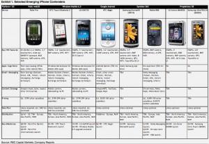 iphonecontenders