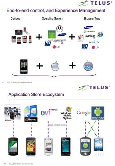 TELUS-application-doc