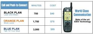 airtel-rates