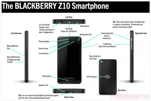 BlackBerry Z10 complete specs | MobileSyrup
