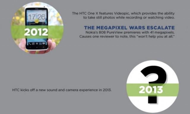 htc-infographic