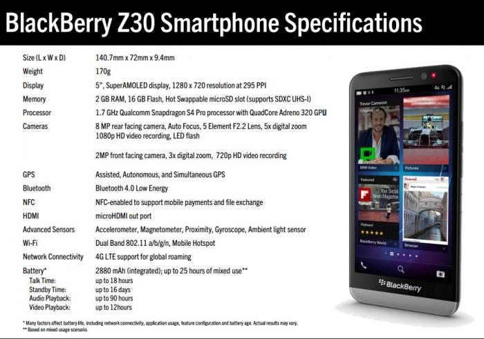 blackberry-z30-specslist