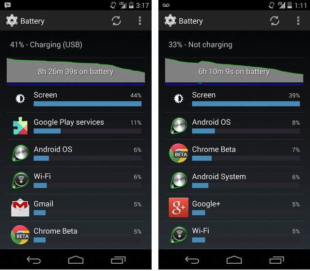 Nexus5BatteryLife