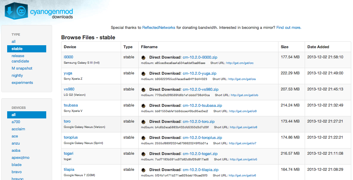 CyanogenMOD 10 2 (Android 4 3) stable builds now rolling out