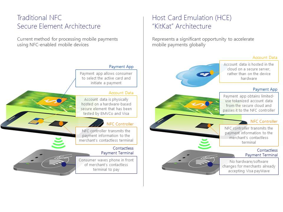 HCE infographic_FINAL
