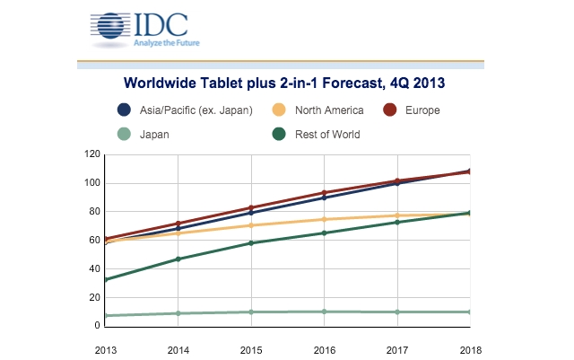 idctablets-1