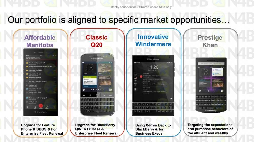 blackberry2014roadmap2