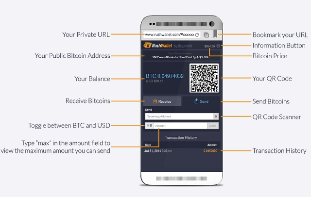 bitcoin RushWallet