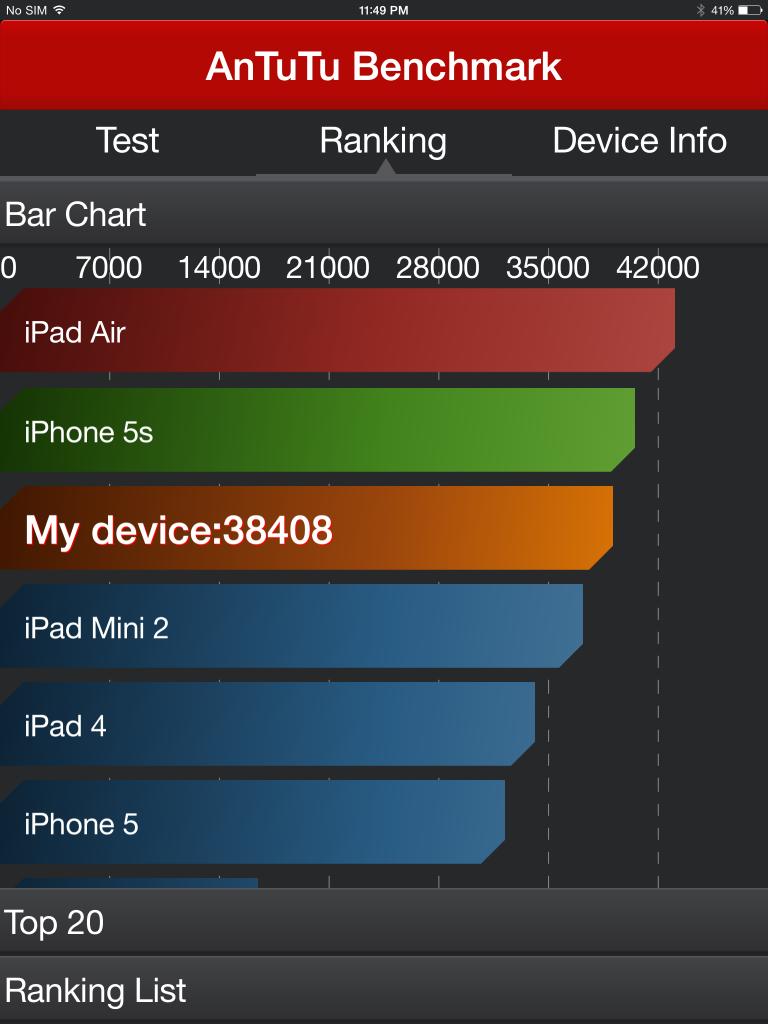 iPad mini 3 benchmark