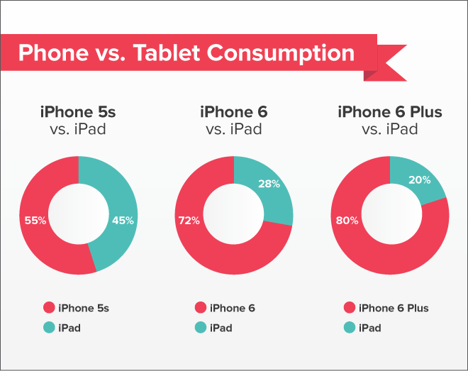 iphone 6 pocket infographic