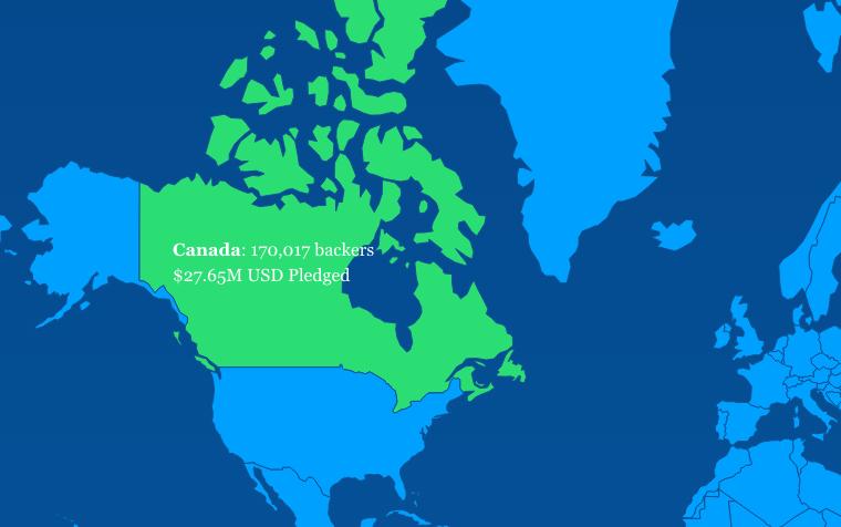 Kickstarter 2014 Canada