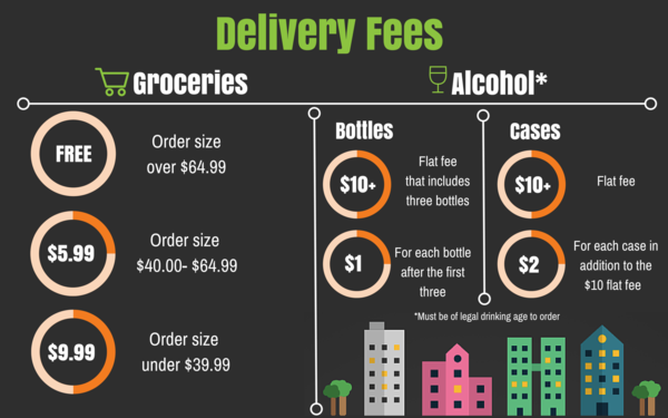 Delivery_Fee_Alcohol_and_grocery_New_grande