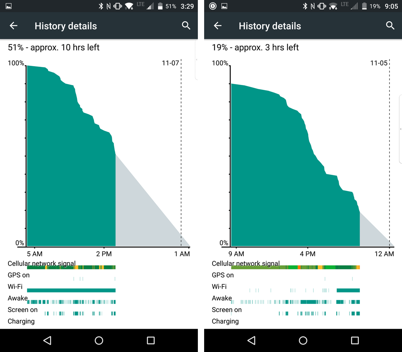 blackberrypriv-battery