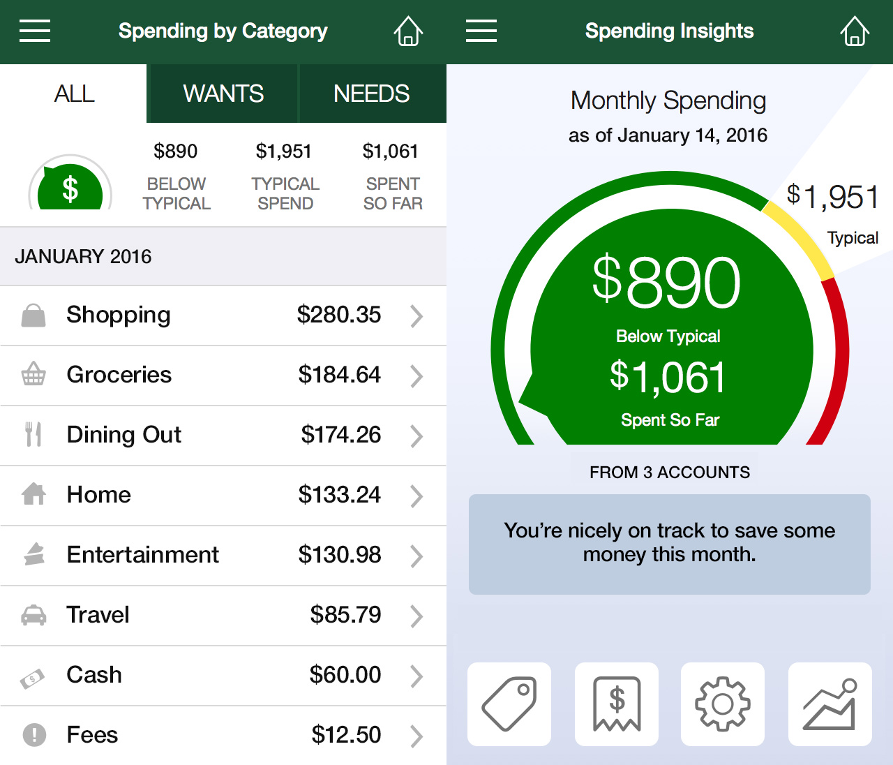 Td Canada Trust Rolls Out First Of Its Kind Financial Management Myspend