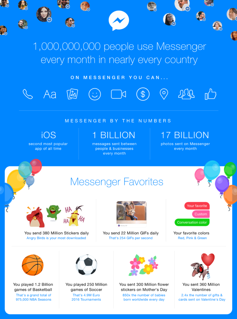 Static Infographic_Messenger by the Numbers-2
