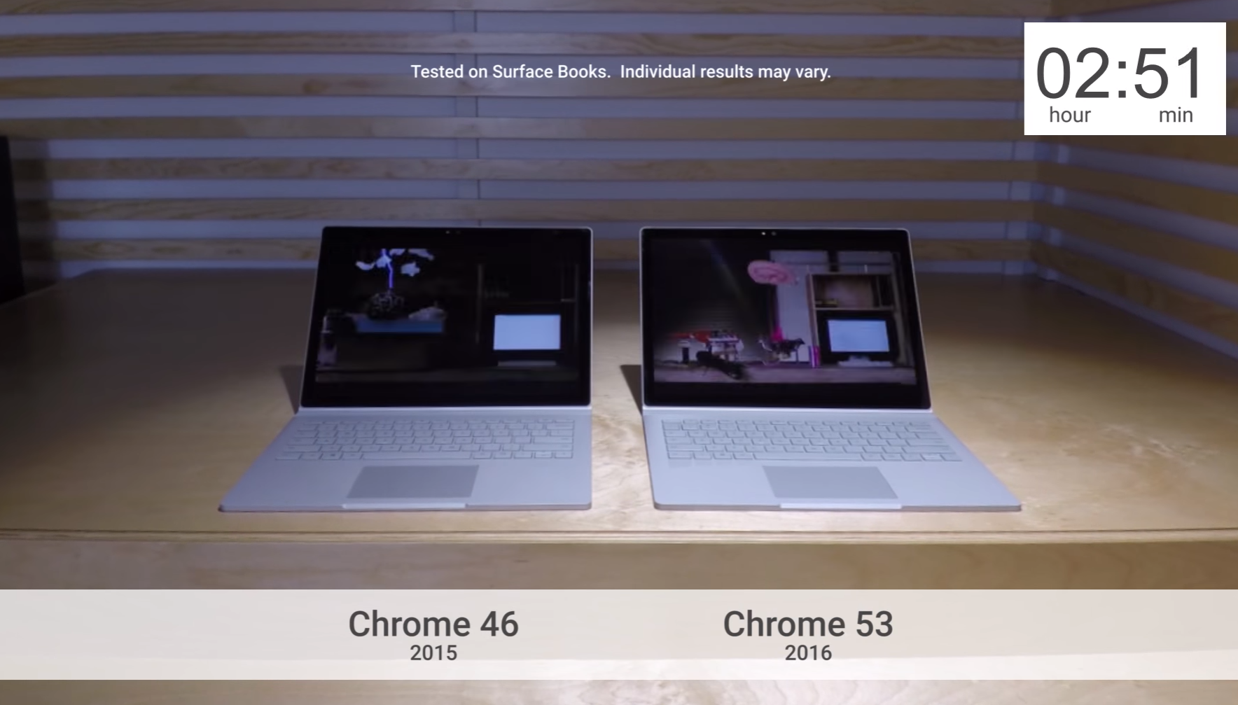 Chrome Comparison