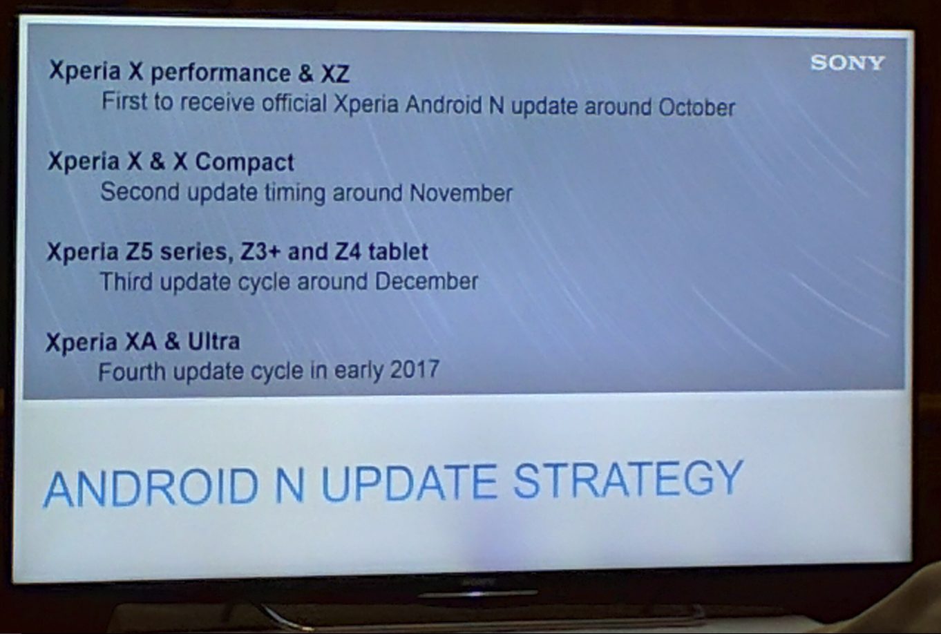Sony Xperia Nougat Update Roadmap