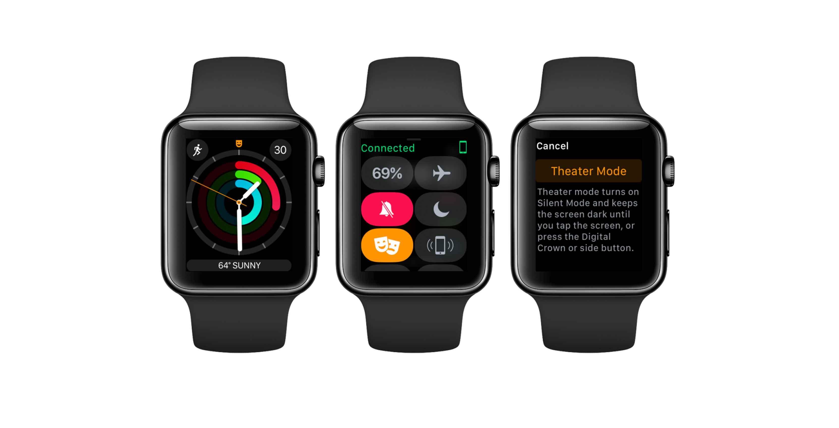 Apple watch — это в первую очередь невероятно точные часы.