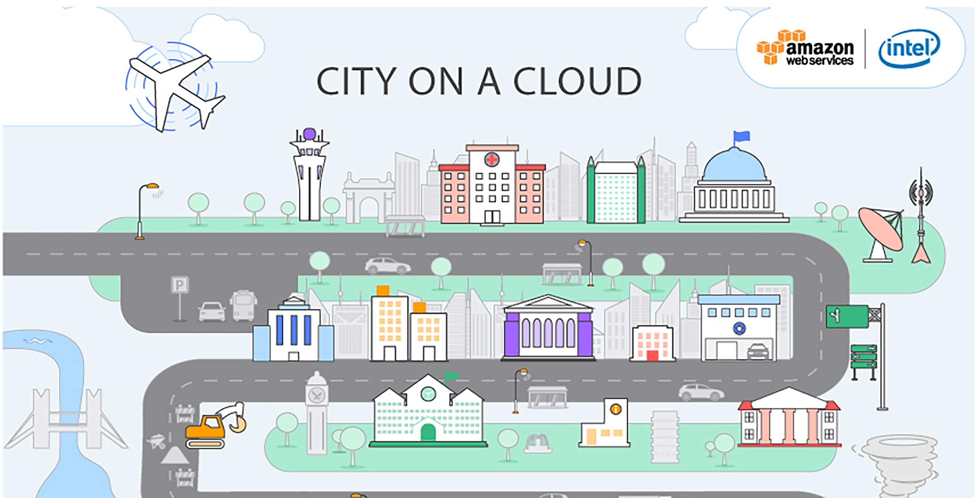 Amazon Web Services City on a Cloud