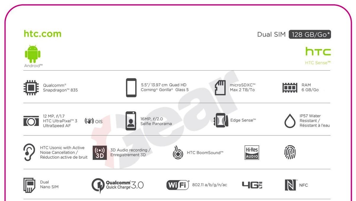 HTC U11 leak sheet
