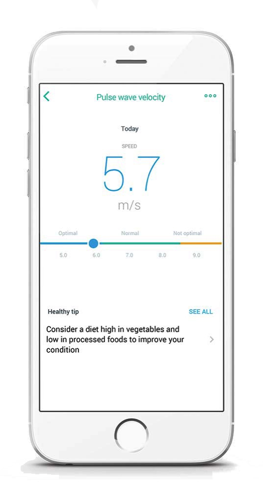 Withings Body Cardio Scale >> Withings Body Cardio Wi-Fi Scale Review: A window into ...