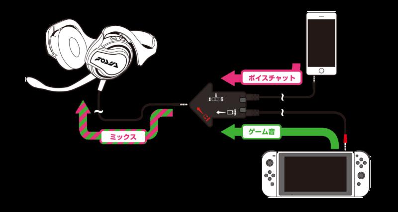 Nintendo Switch voice chat setup