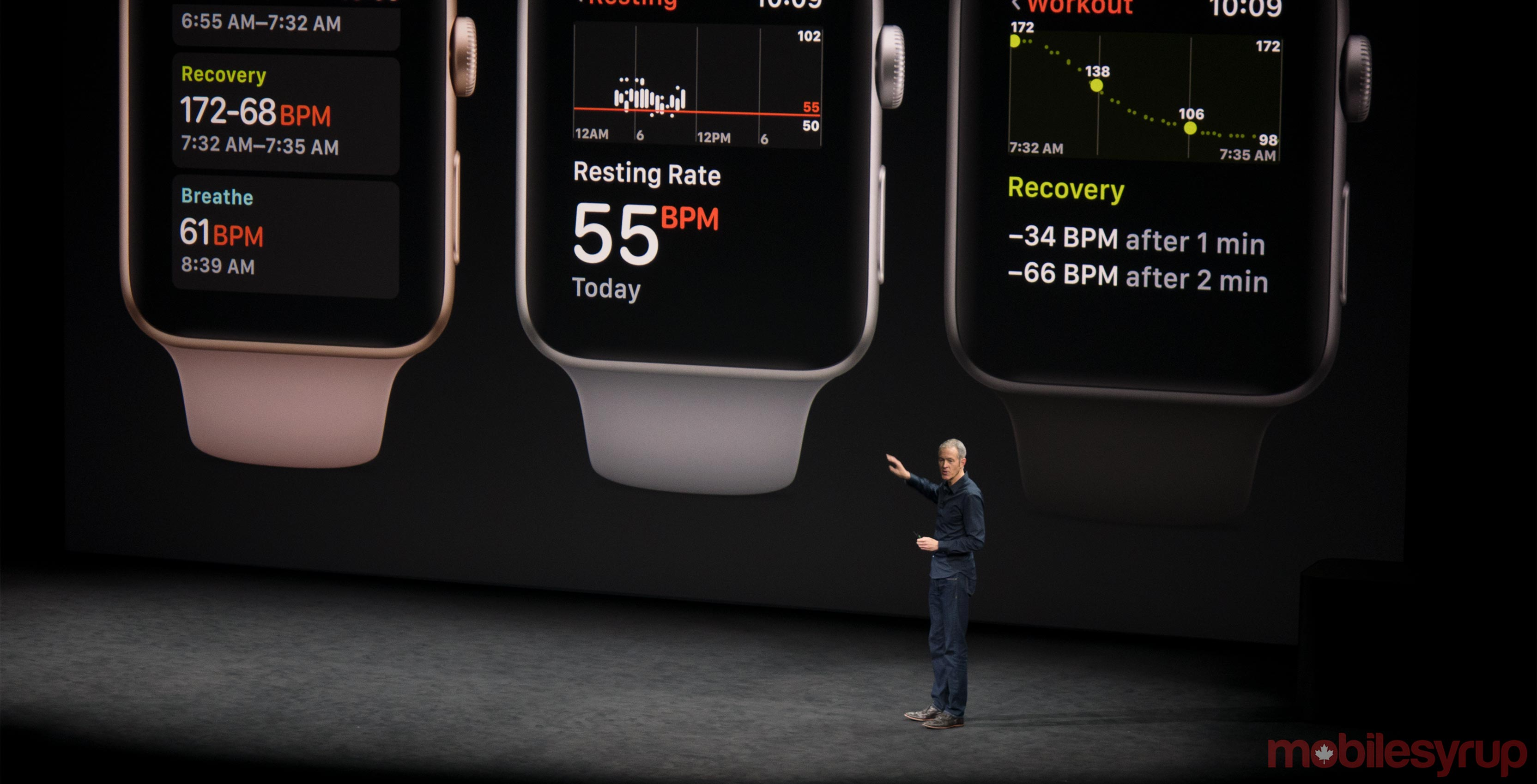 Apple Watch Series 3 LTE would only work in Country of Purchase