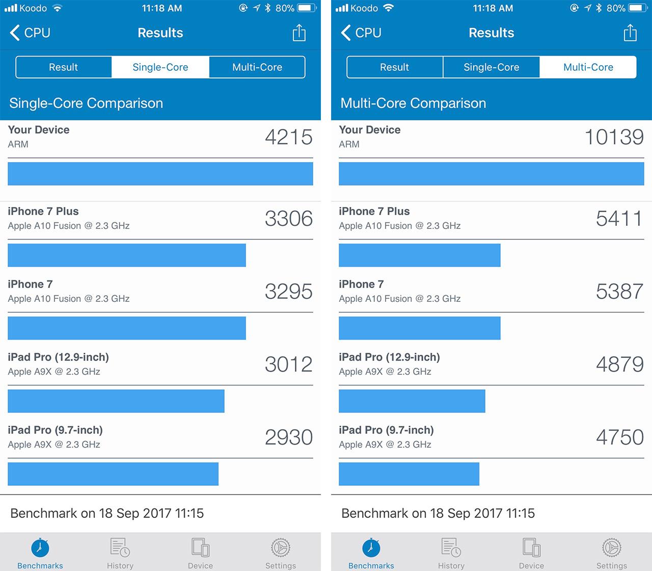 iPhone 8 Geekbench benchmark