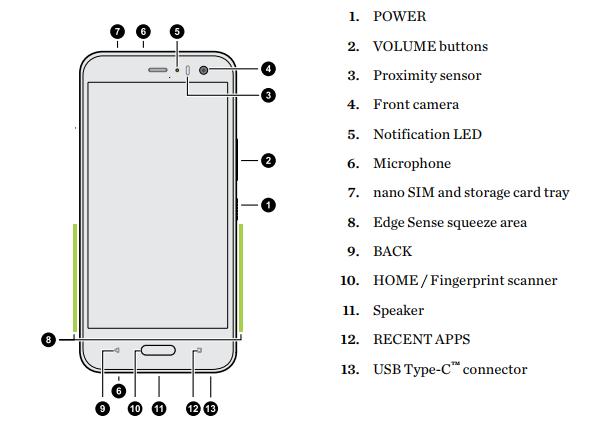 HTC U11 Plus to come in translucent, HTC U11 Life specs leak