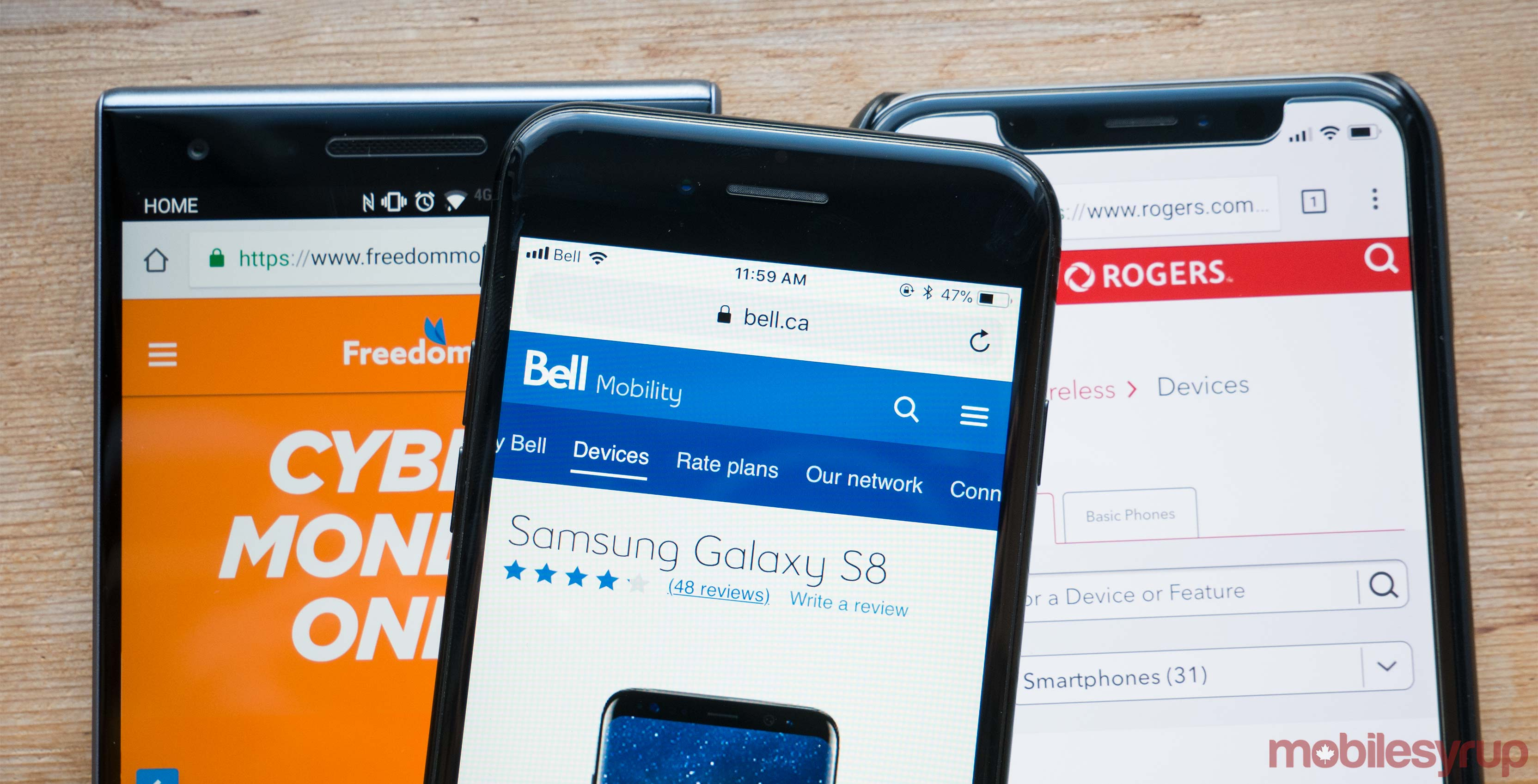 Here are the changes to Canadian carrier rate plans this