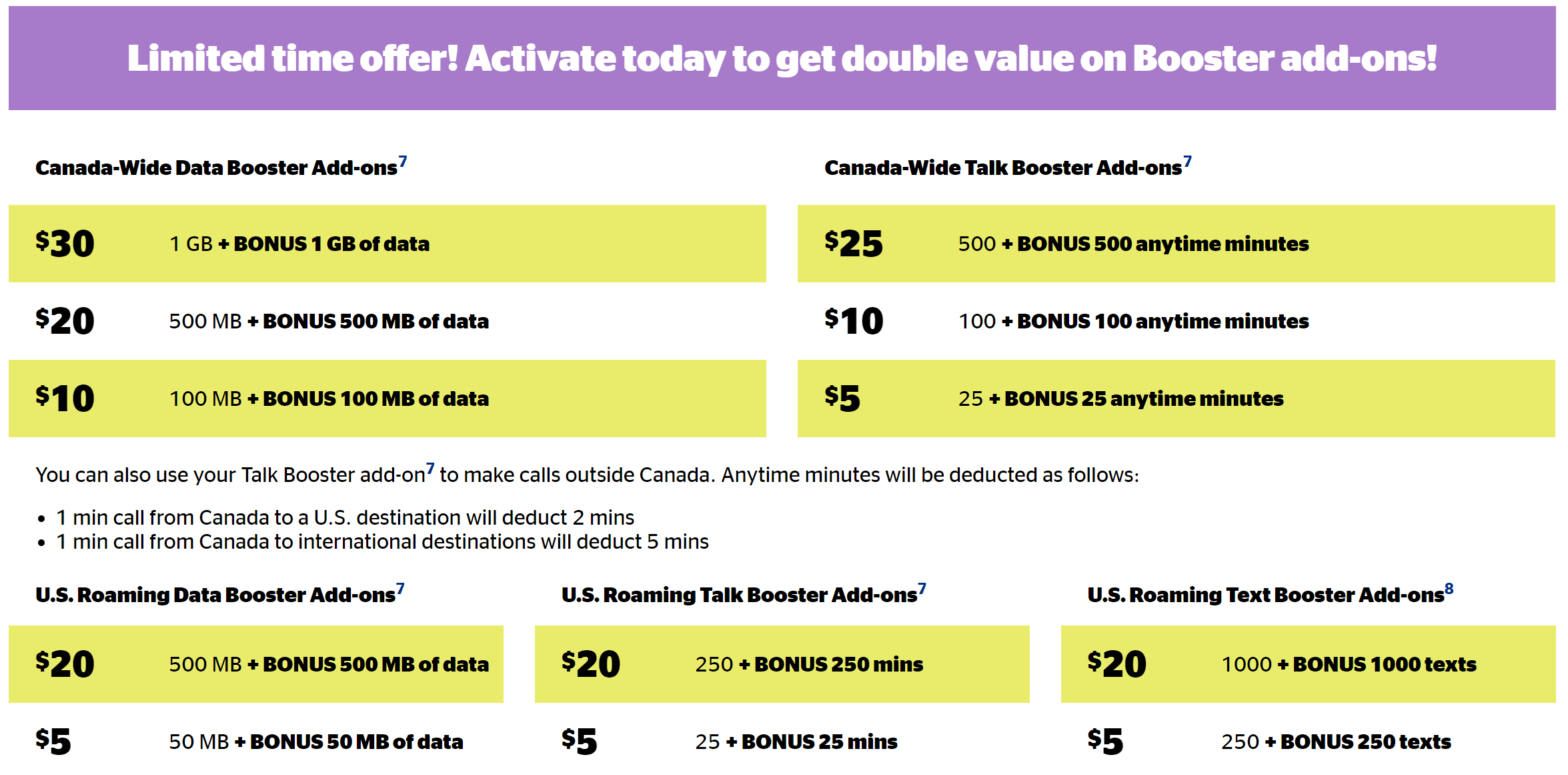 Koodo offers doubled up data, talk and roaming boosters for