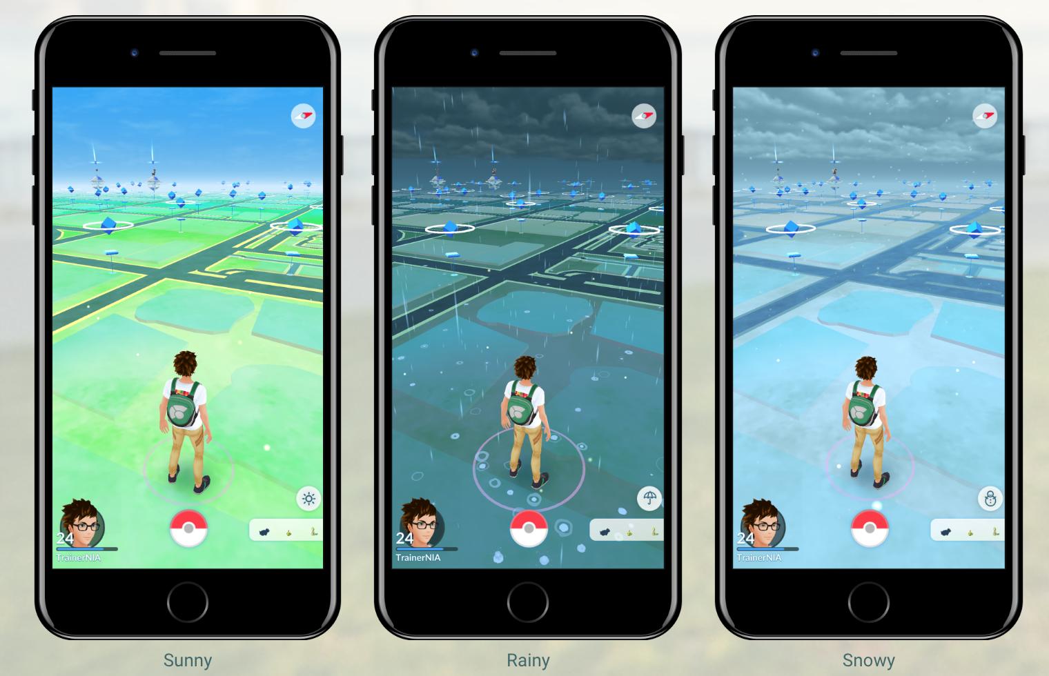 Pokémon GO weather effects