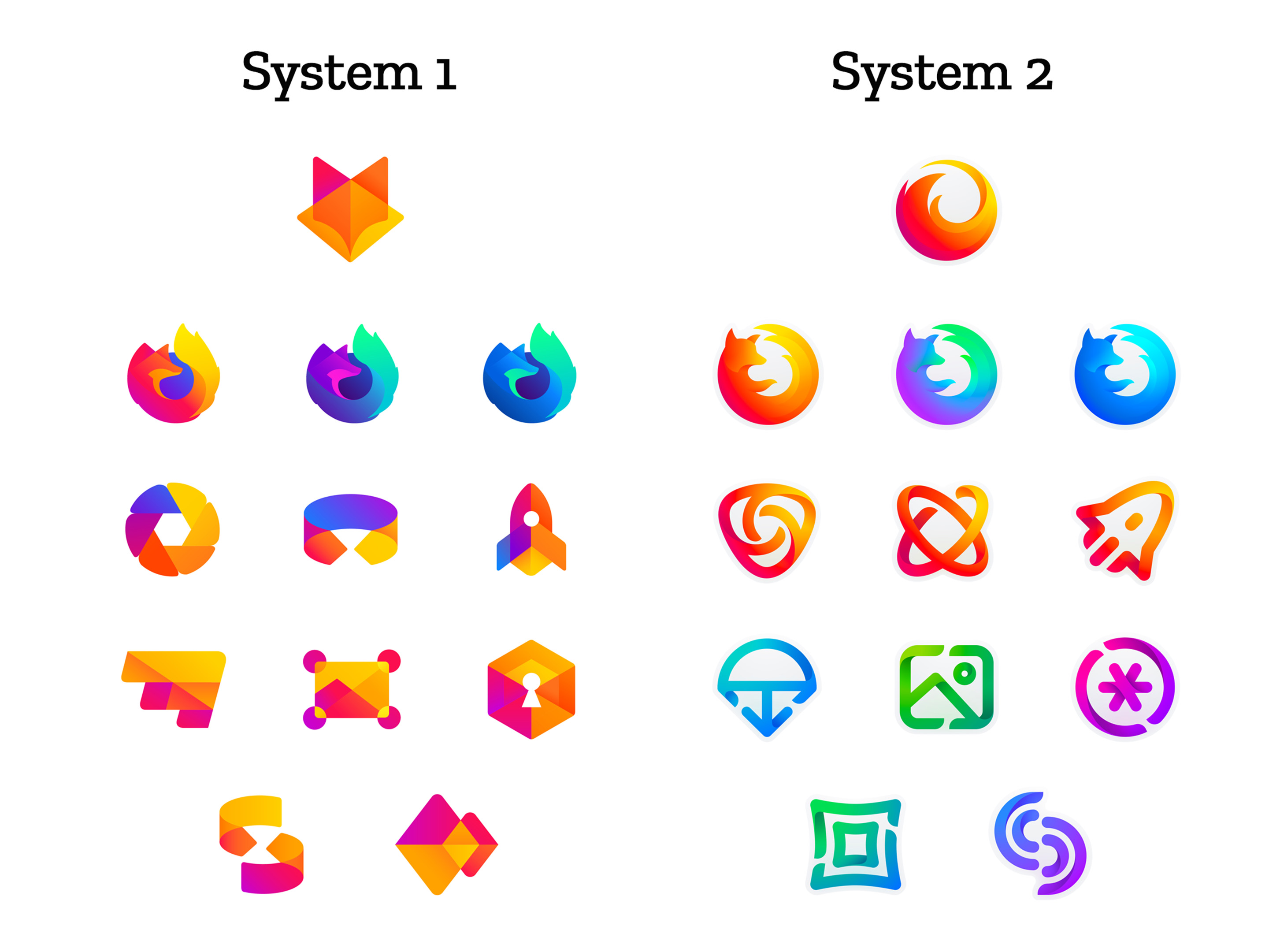Firefox design systems