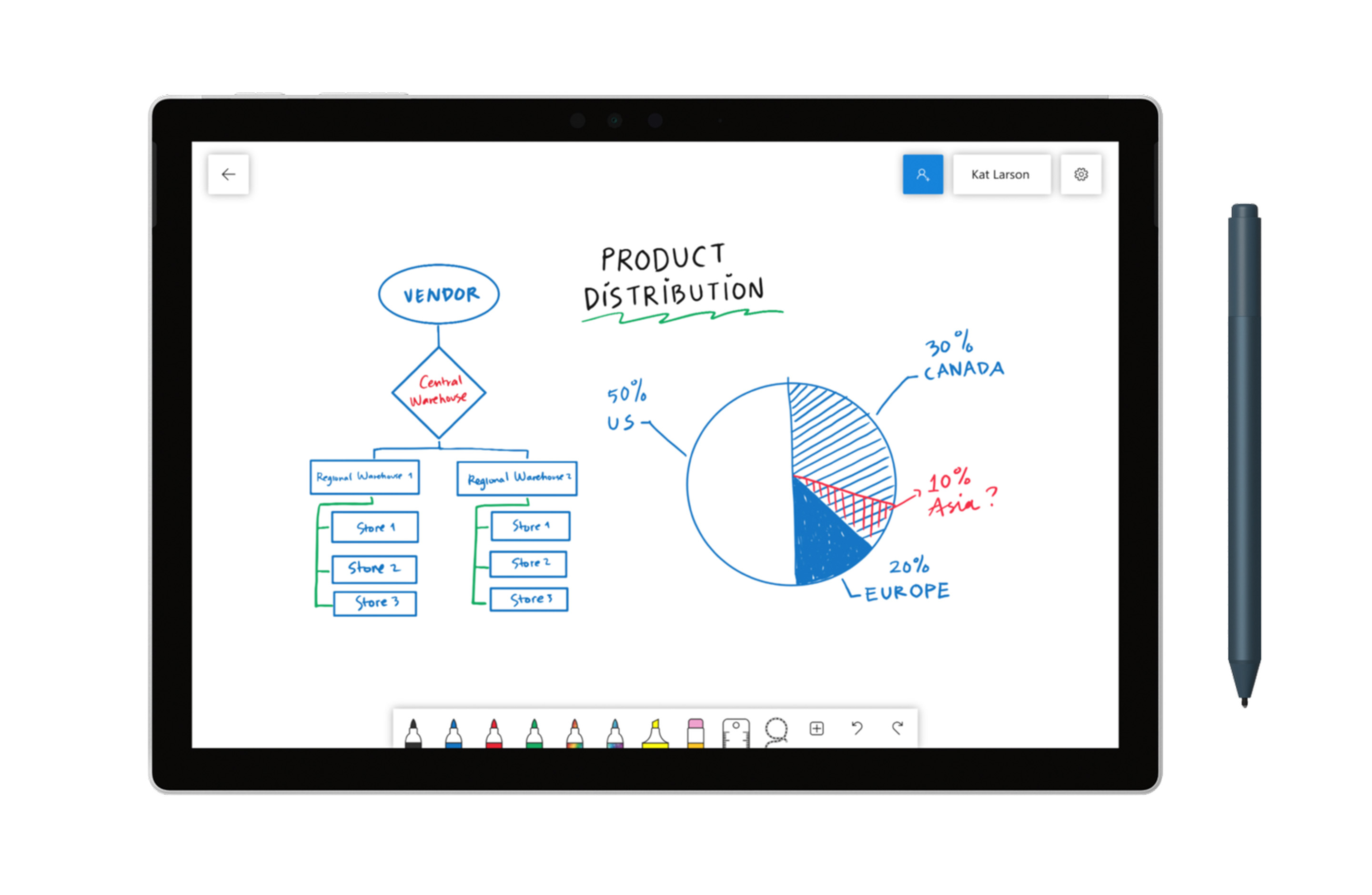 Whiteboard on Microsoft Surface