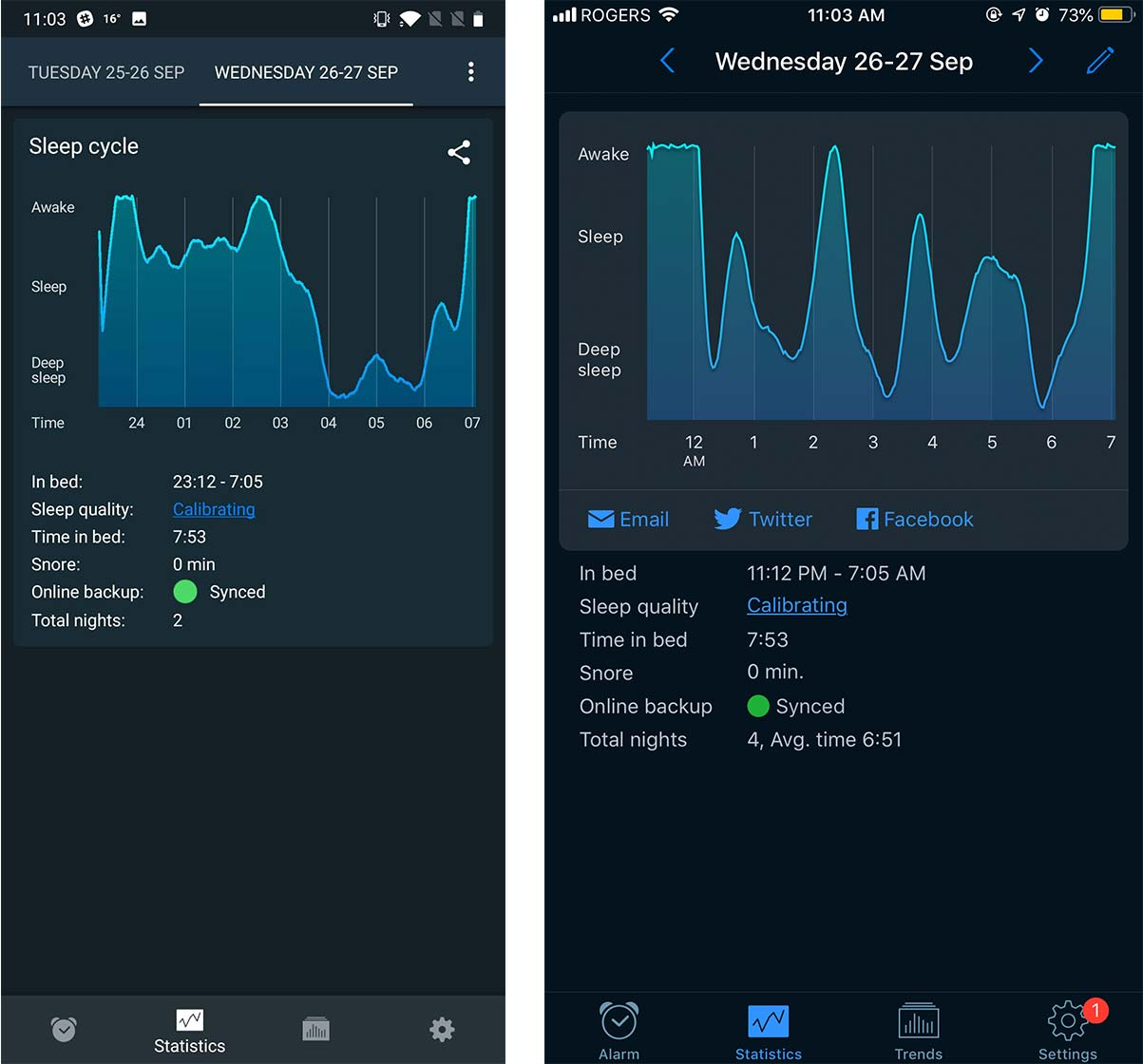 Tracking your sleep with Sleep Cycle offers interesting