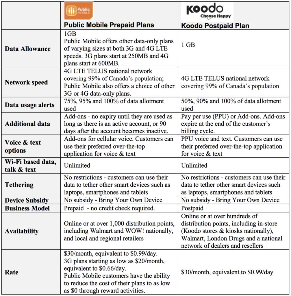 Vpn gateway protection profile