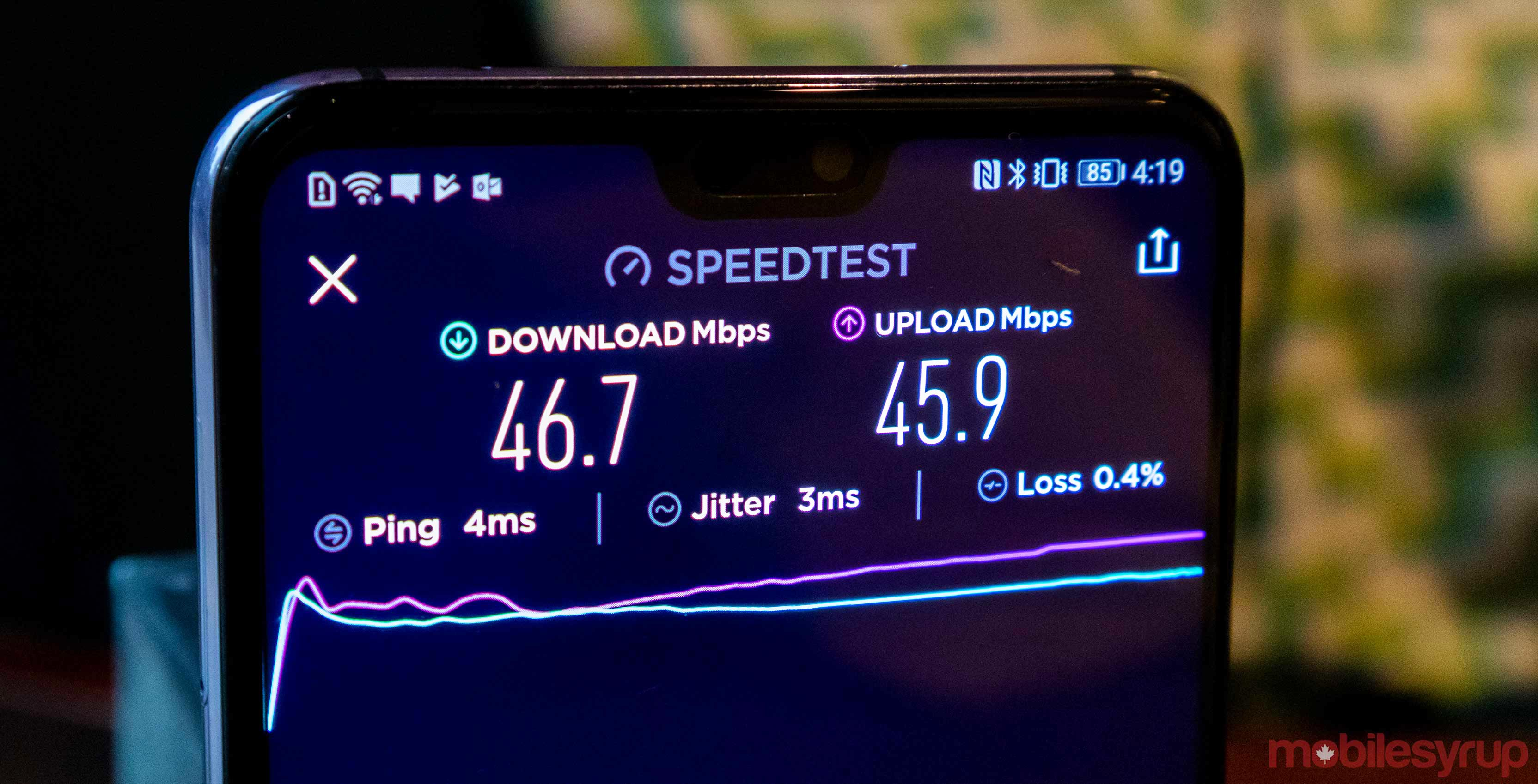 Canada's average broadband download speed is 86 92Mbps