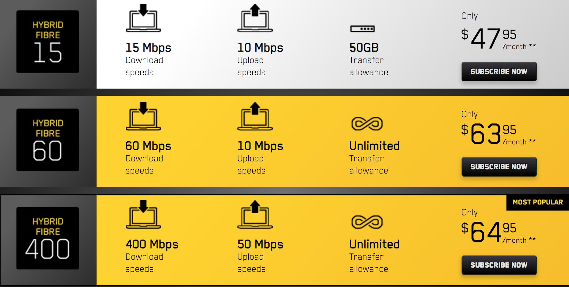 Videotron Upgrades 400 Mbps Internet For Same Price As Lower Plans