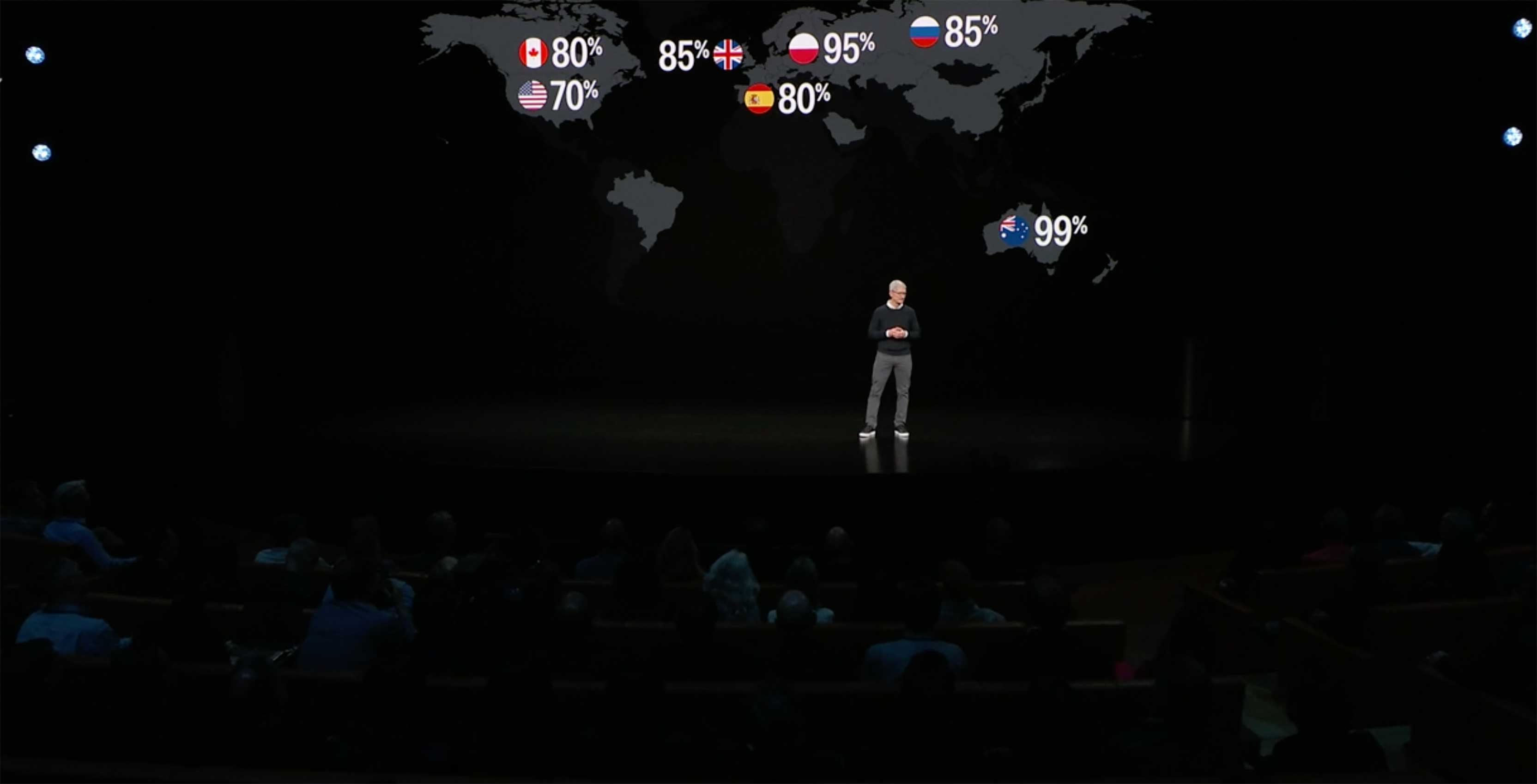 Apple announces its own credit card