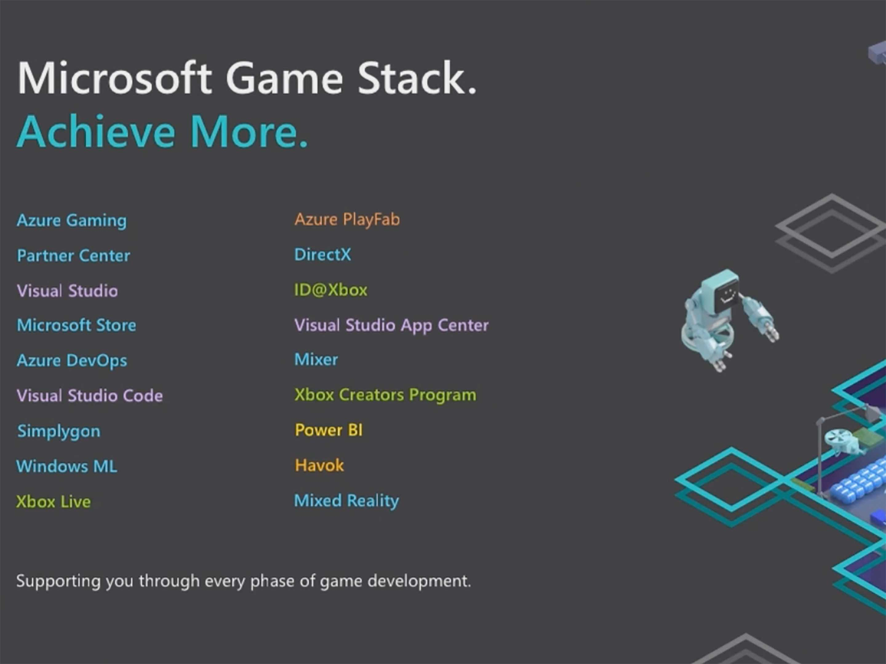 Microsoft Game Stack services