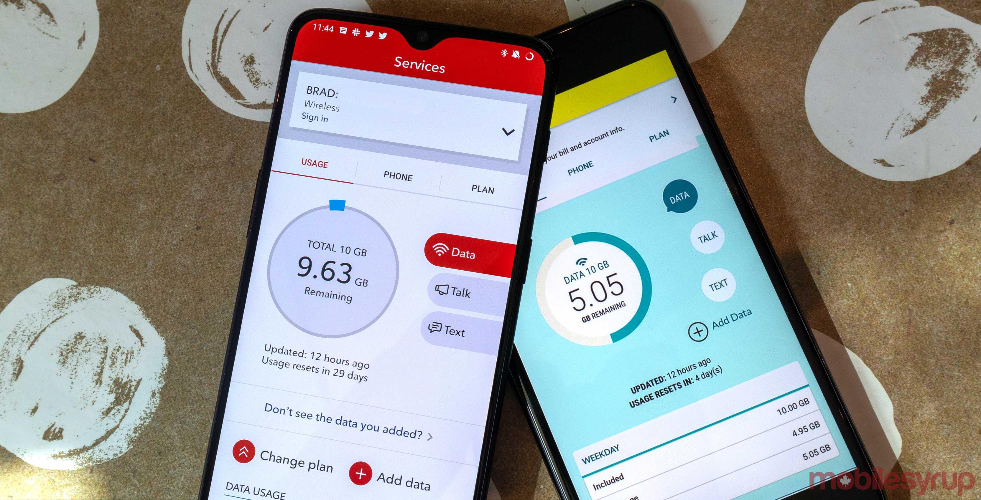 Fido Offers 2gb Of Bonus Data Alongside 2gb And 5gb Data Plans