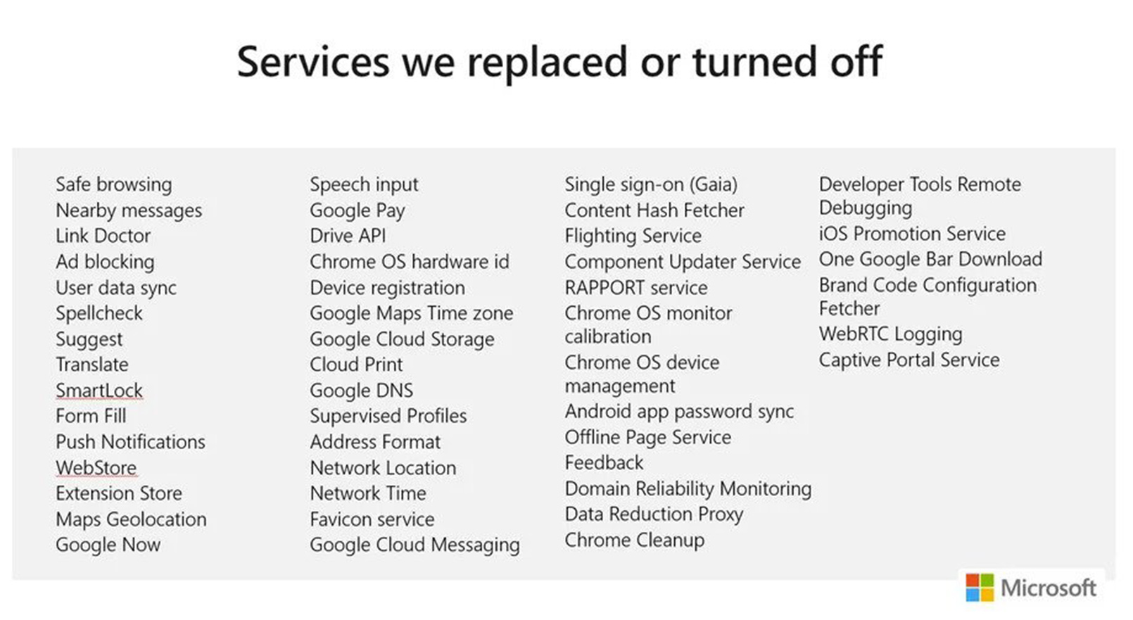 Microsoft Edge Chromium removed services