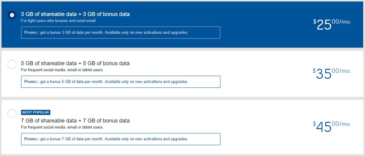 Bell bonus data