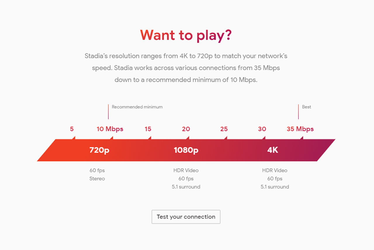Stadia internet requirements