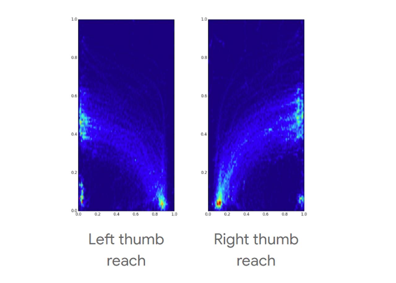 Thumb reach heatmap