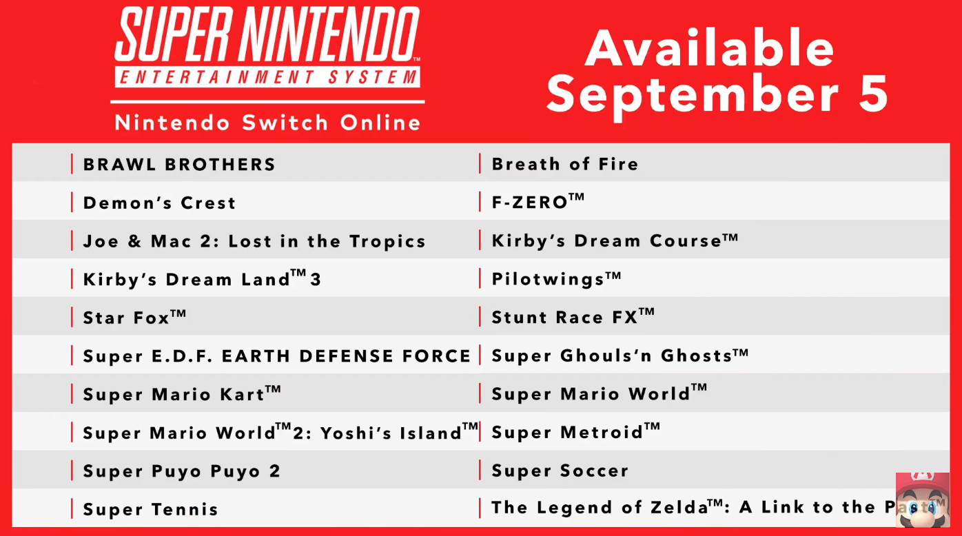 Nintendo to finally add SNES games to Switch Online service