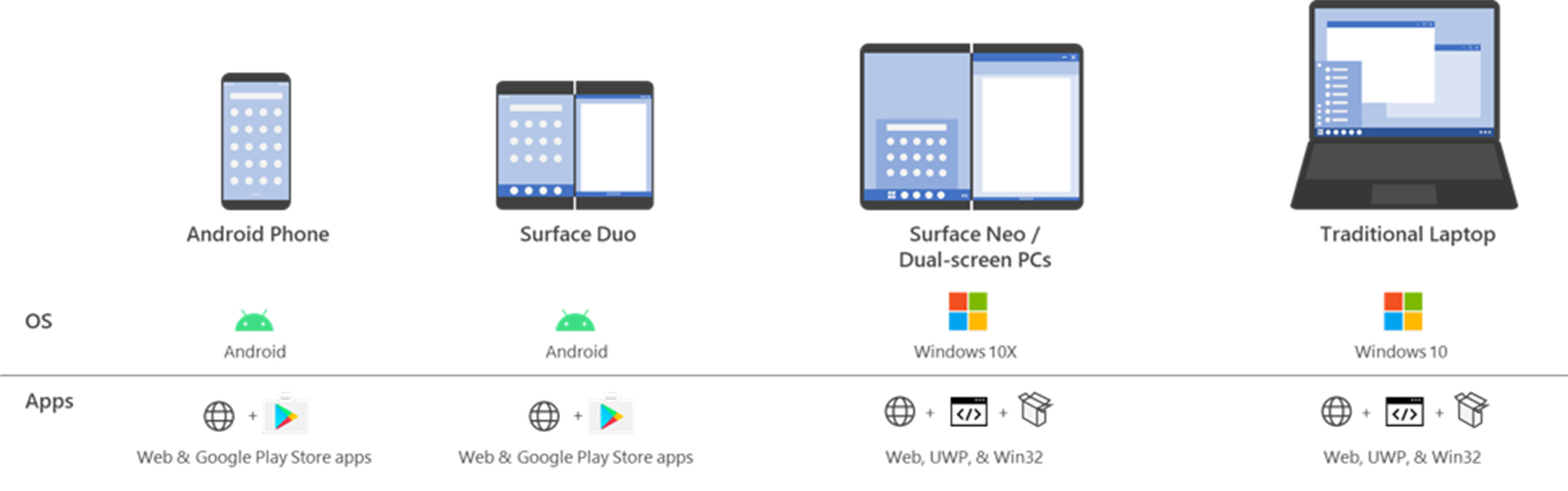 Microsoft Surface app compatibility
