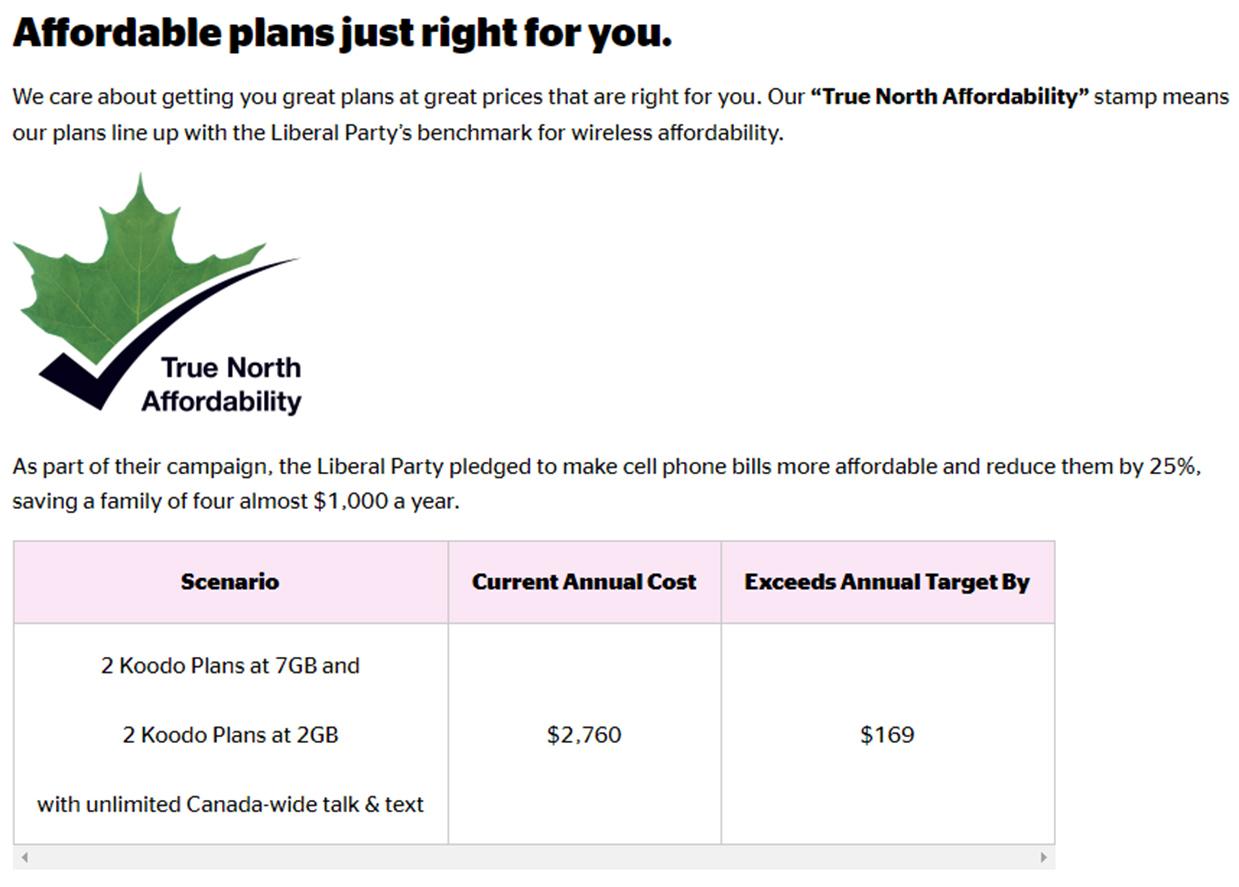 Koodo affordability page