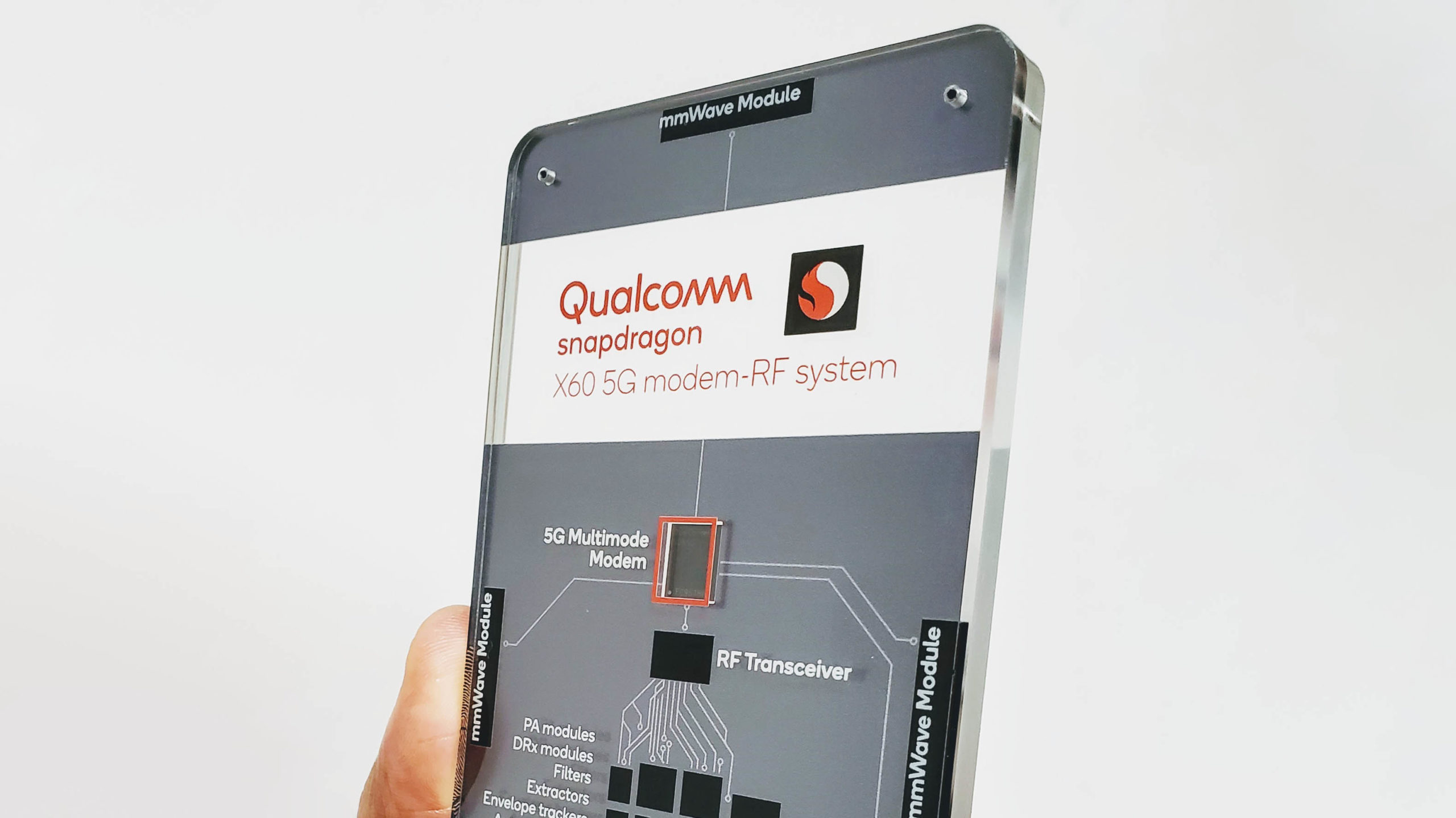 Image result for Snapdragon X60 Modem-RF System