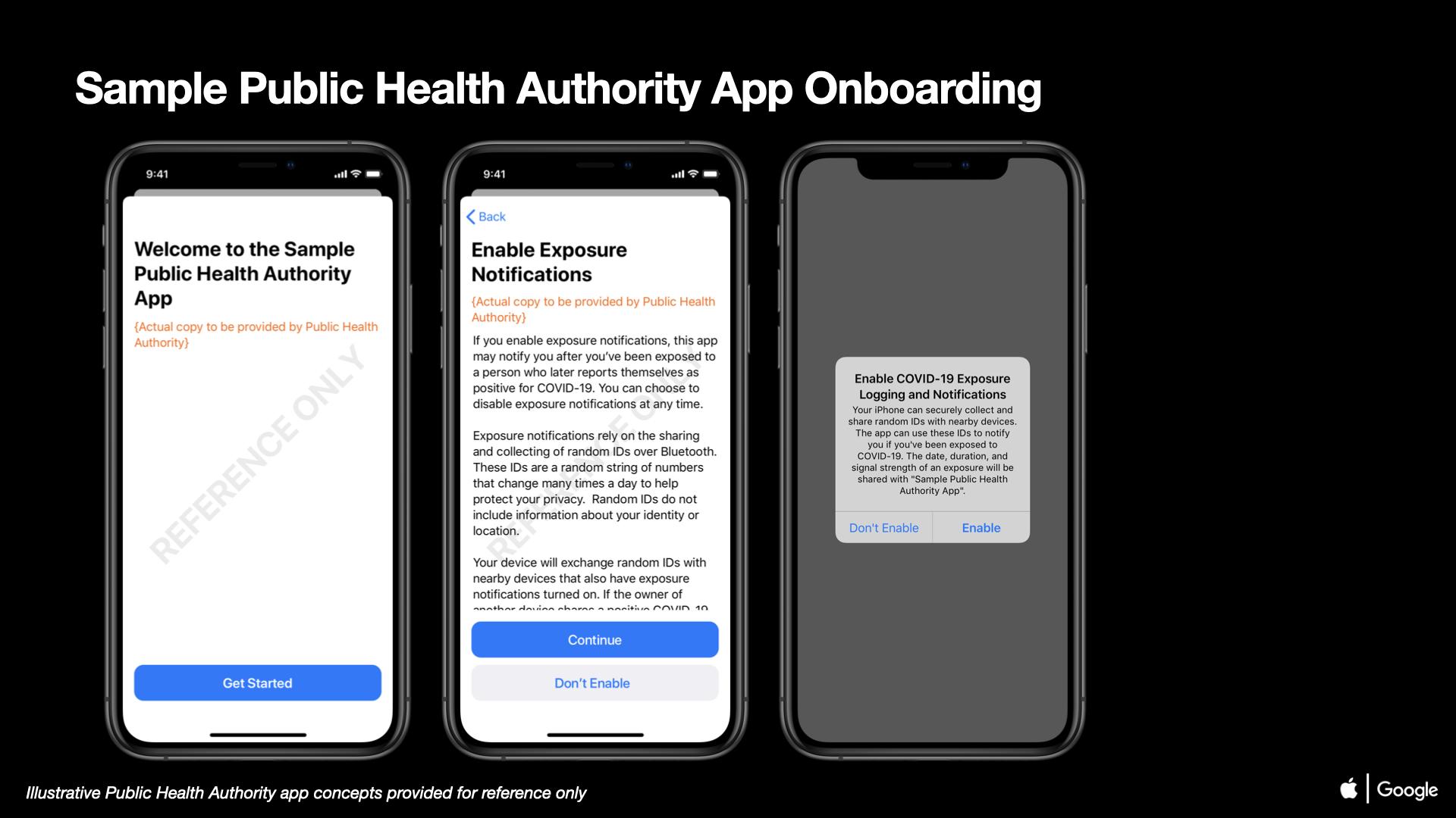 01 COVID-19 Exposure Notifications Sample Public Health Authority App Onboarding iOS